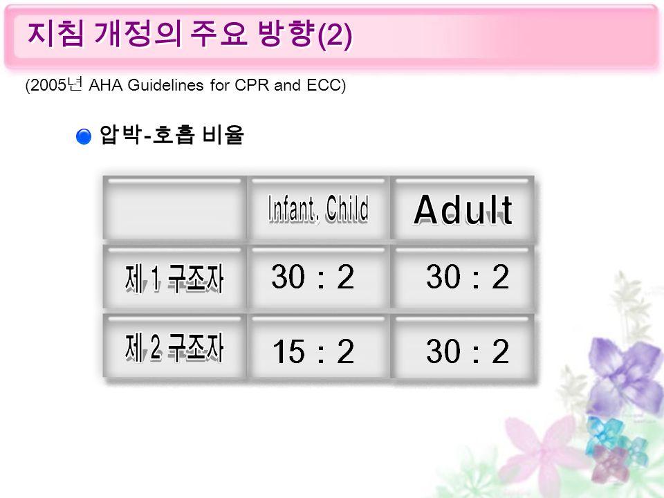지침 개정의 주요 방향 (2) (2005 년 AHA Guidelines for CPR and ECC) 압박 - 호흡 비율