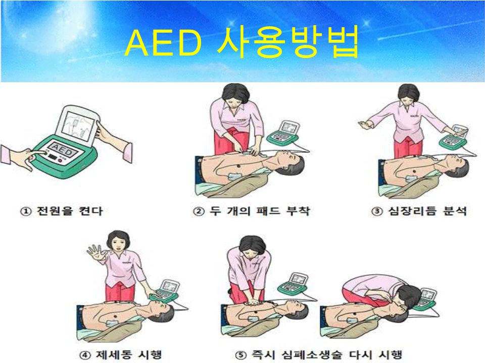 AED 사용방법