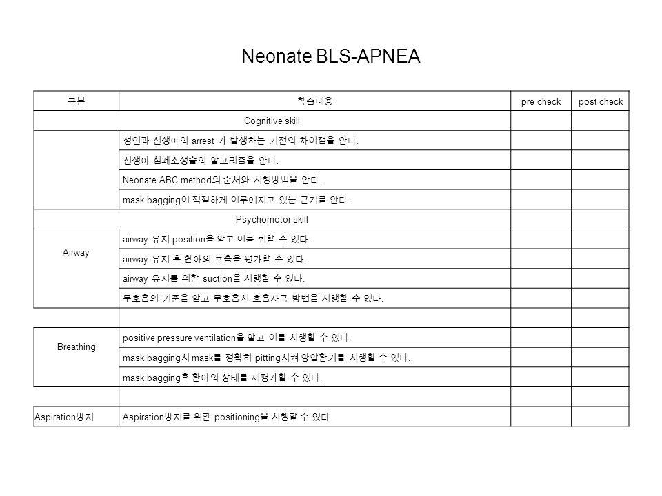 Neonate BLS-APNEA 구분학습내용 pre checkpost check Cognitive skill 성인과 신생아의 arrest 가 발생하는 기전의 차이점을 안다.