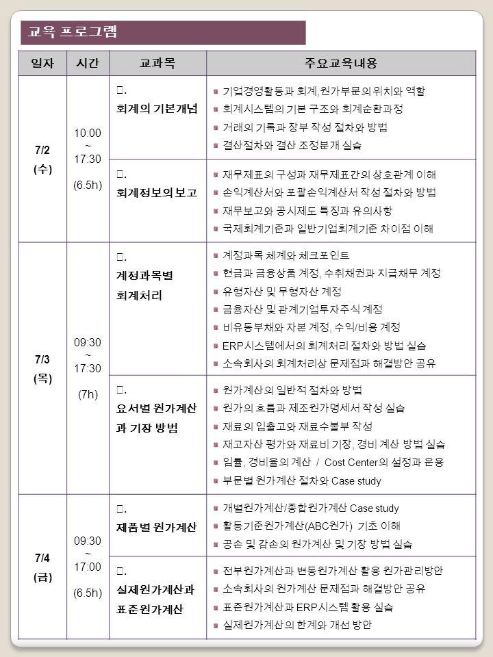 일자시간교과목주요교육내용 7/2 ( 수 ) 10:00 ~ 17:30 (6.5h) Ⅰ.