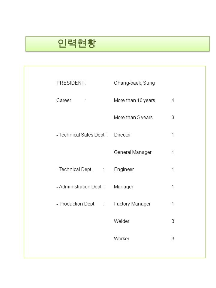 인력현황 PRESIDENT:Chang-baek, Sung Career :More than 10 years 4 More than 5 years3 - Technical Sales Dept.