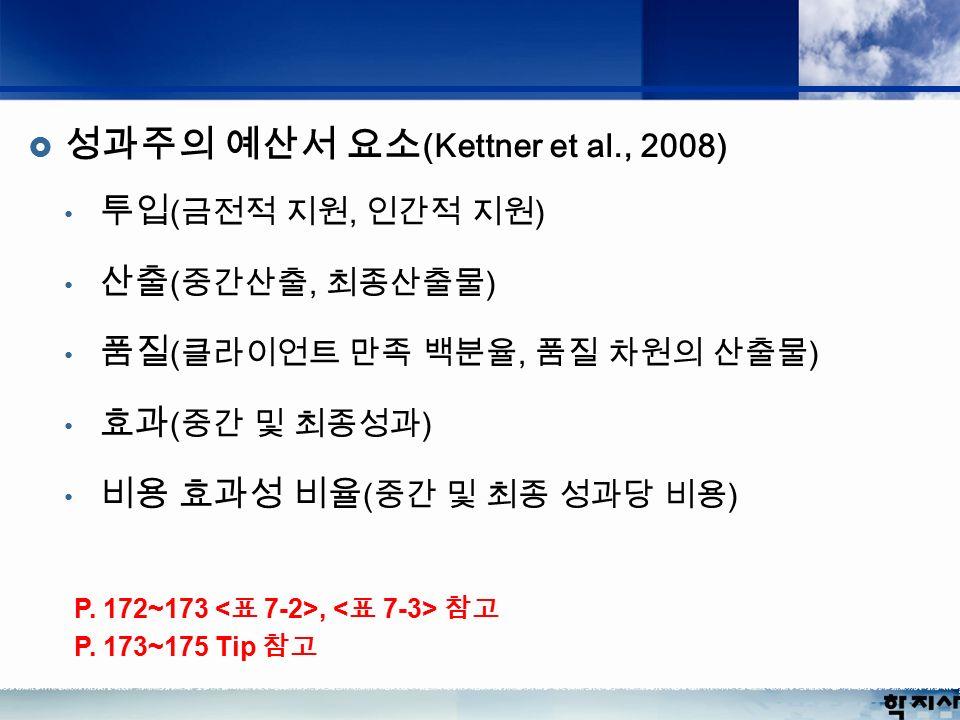 투입 ( 금전적 지원, 인간적 지원 ) 산출 ( 중간산출, 최종산출물 ) 품질 ( 클라이언트 만족 백분율, 품질 차원의 산출물 ) 효과 ( 중간 및 최종성과 ) 비용 효과성 비율 ( 중간 및 최종 성과당 비용 )  성과주의 예산서 요소 (Kettner et al., 2008) P.