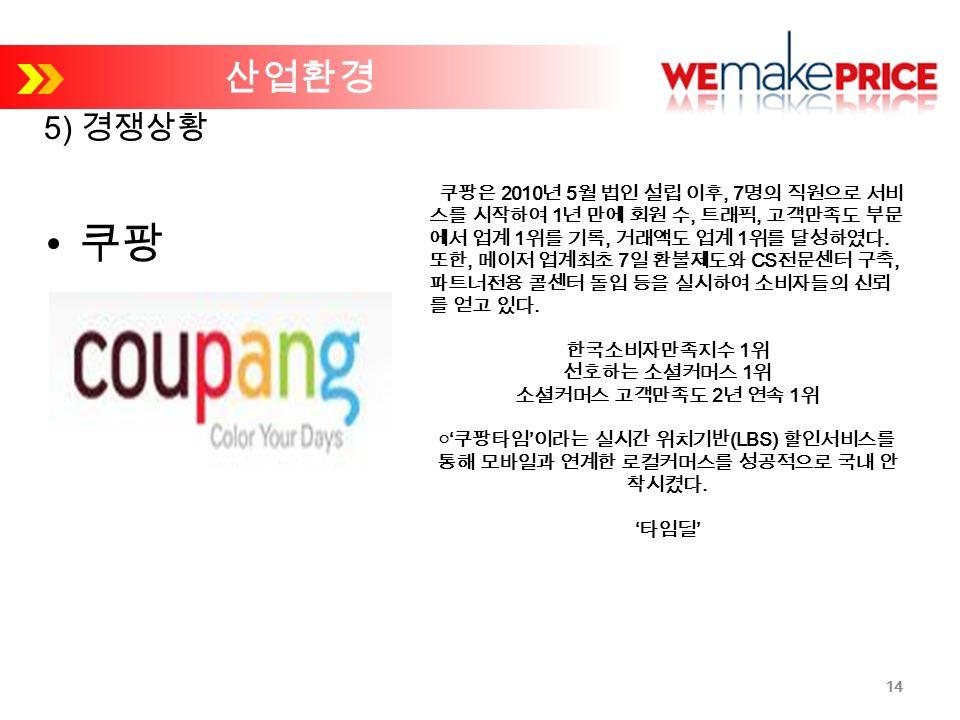 5) 경쟁상황 쿠팡 14 쿠팡은 2010 년 5 월 법인 설립 이후, 7 명의 직원으로 서비 스를 시작하여 1 년 만에 회원 수, 트래픽, 고객만족도 부문 에서 업계 1 위를 기록, 거래액도 업계 1 위를 달성하였다.