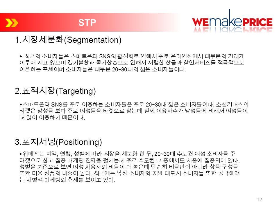 6. STP 1. 시장세분화 (Segmentation) 2. 표적시장 (Targeting) 3.