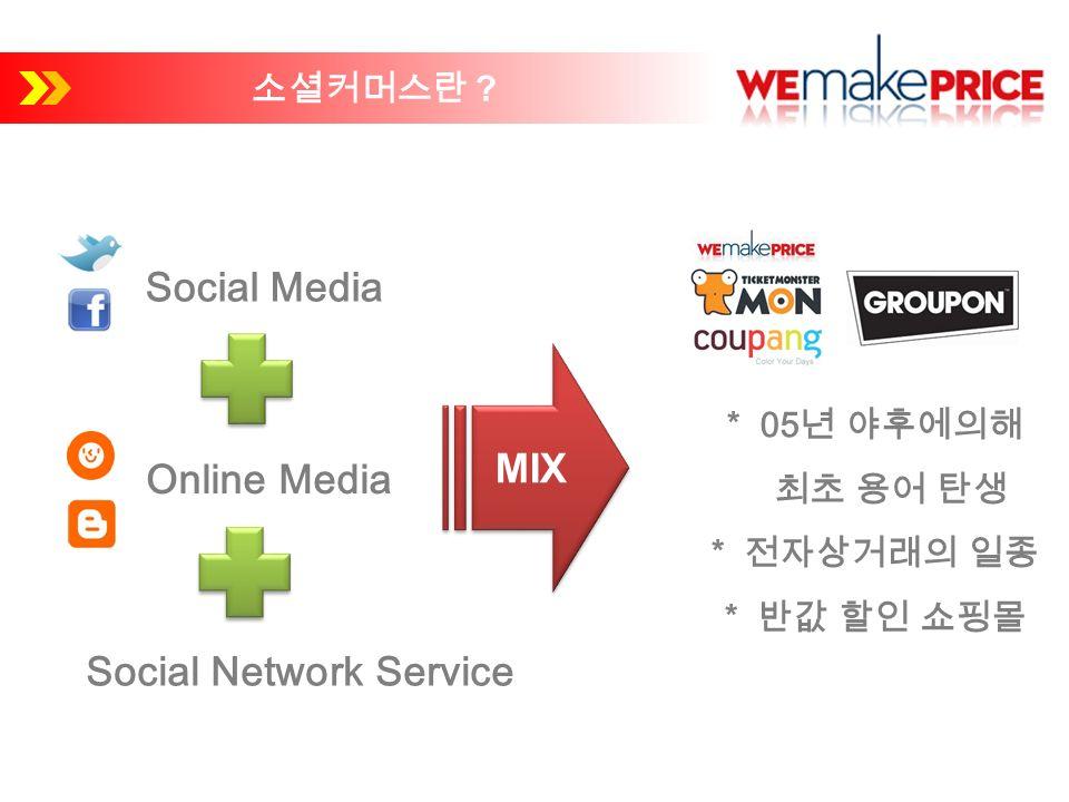 * 05 년 야후에의해 최초 용어 탄생 * 전자상거래의 일종 * 반값 할인 쇼핑몰 Social Media Online Media Social Network Service MIX 소셜커머스란