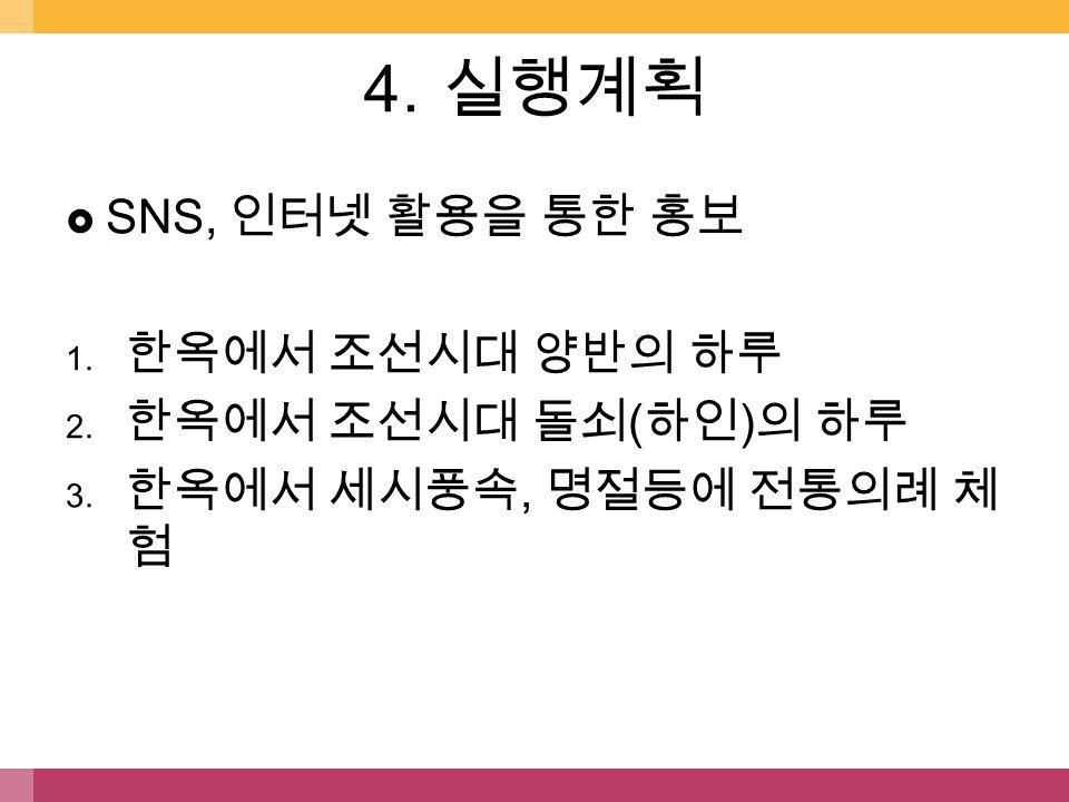  SNS, 인터넷 활용을 통한 홍보  한옥에서 조선시대 양반의 하루  한옥에서 조선시대 돌쇠 ( 하인 ) 의 하루  한옥에서 세시풍속, 명절등에 전통의례 체 험 4.