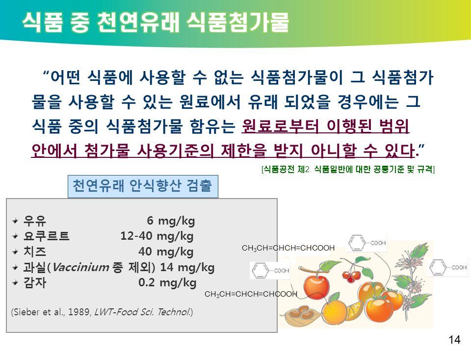 어떤 식품에 사용할 수 없는 식품첨가물이 그 식품첨가 물을 사용할 수 있는 원료에서 유래 되었을 경우에는 그 식품 중의 식품첨가물 함유는 원료로부터 이행된 범위 안에서 첨가물 사용기준의 제한을 받지 아니할 수 있다. 우유 6 mg/kg 요쿠르트 12-40 mg/kg 치즈 40 mg/kg 과실(Vaccinium 종 제외) 14 mg/kg 감자 0.2 mg/kg (Sieber et al., 1989, LWT-Food Sci.