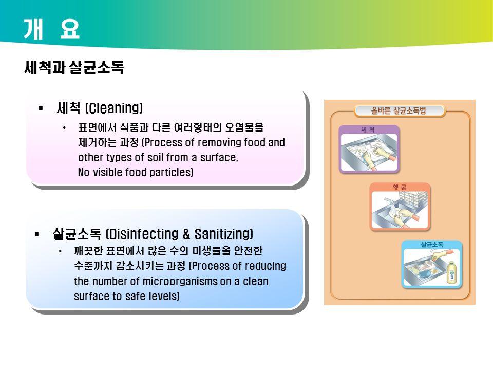 개 요  세척 (Cleaning) 표면에서 식품과 다른 여러형태의 오염물을 제거하는 과정 (Process of removing food and other types of soil from a surface, No visible food particles)  살균소독 (Disinfecting & Sanitizing) 깨끗한 표면에서 많은 수의 미생물을 안전한 수준까지 감소시키는 과정 (Process of reducing the number of microorganisms on a clean surface to safe levels) 세척과 살균소독