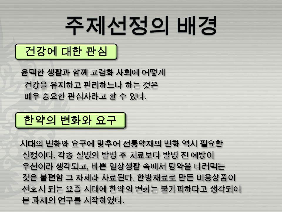 1. 주제선정의 배경 1-1. 현대인과 건강 1-2. 한의학적 분석과 해결방법 1-3.