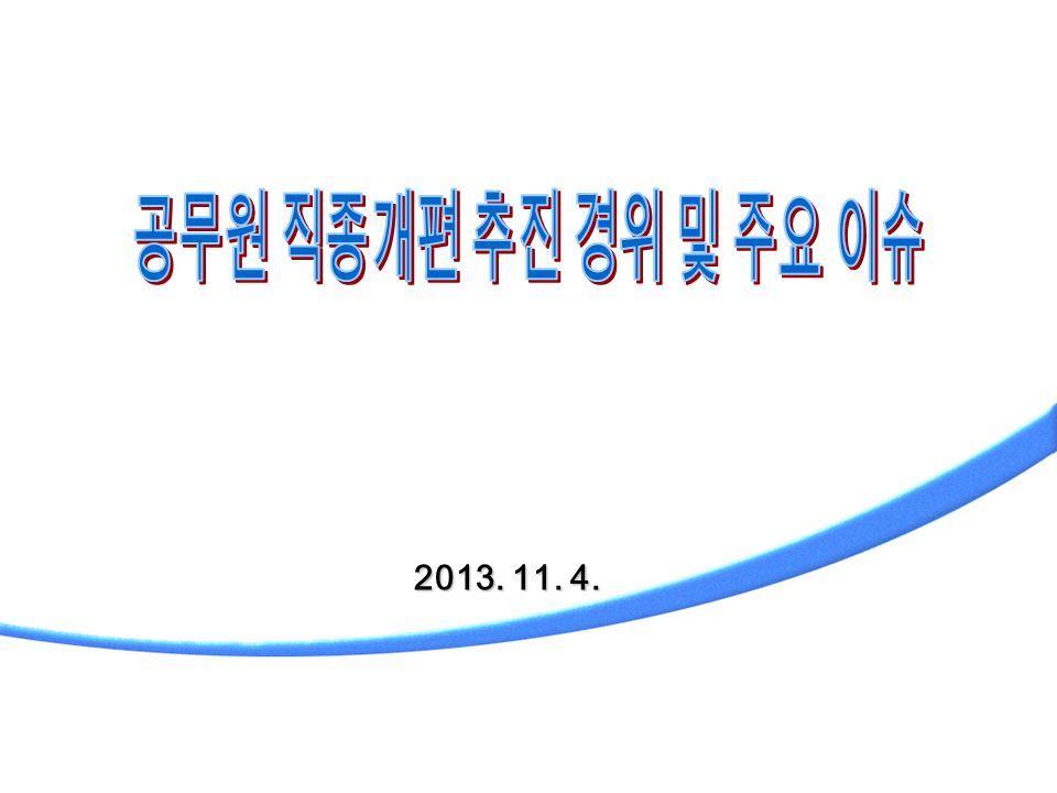 2009 년 행정안전부 공직설명회 1 2013. 11. 4.