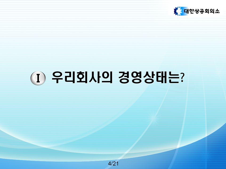 우리회사의 경영상태는 Ⅰ Ⅰ 4/21