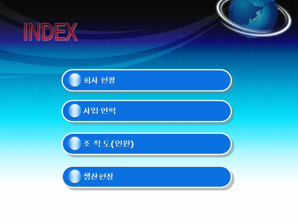 회사 현황 사업 연혁 조 직 도 ( 인원 ) 생산현장