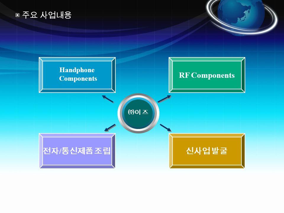 전자 / 통신제품 조립 RF Components 신사업 발굴 ㈜이 즈 ▣ 주요 사업내용 Handphone Components
