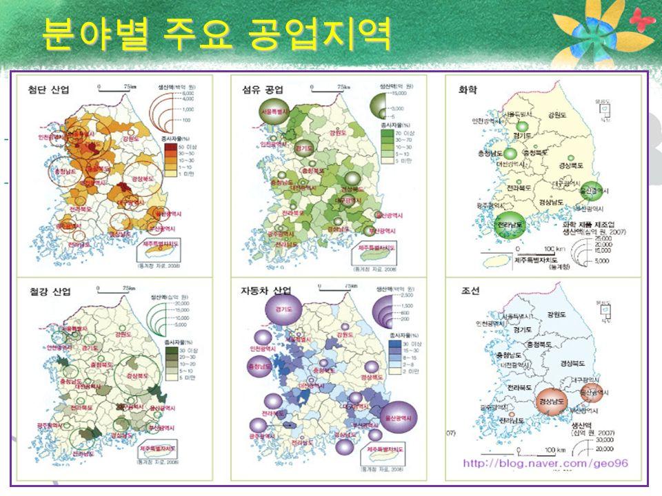 분야별 주요 공업지역