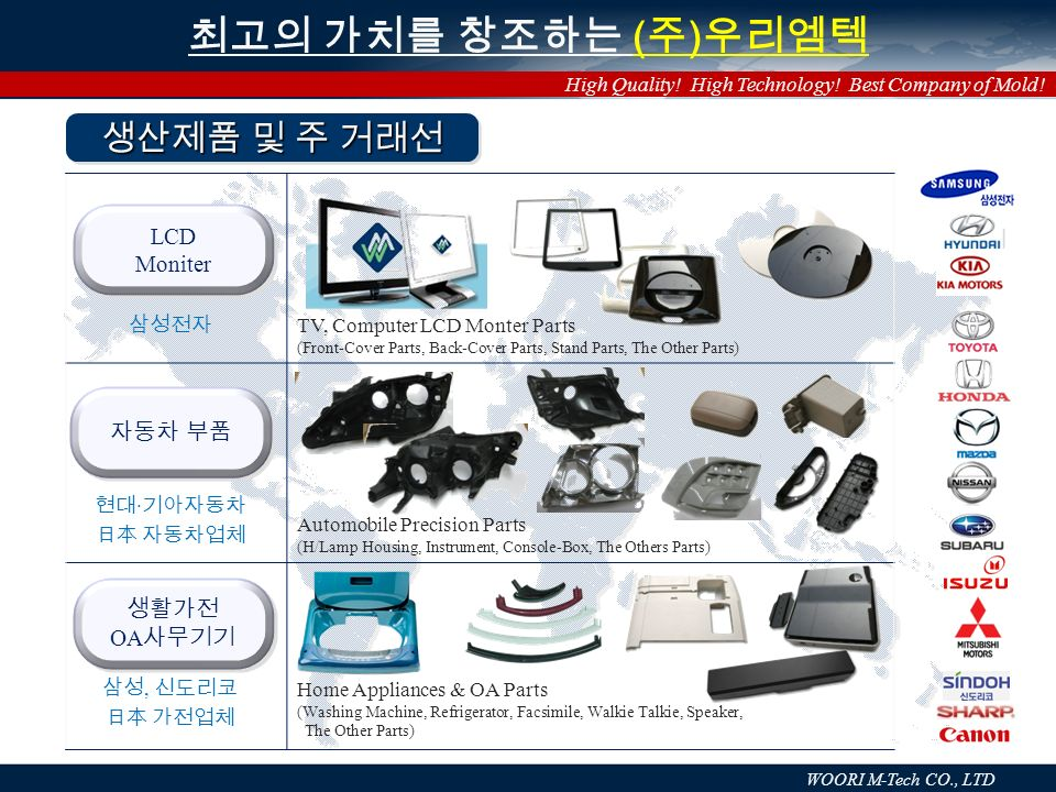 TV, Computer LCD Monter Parts (Front-Cover Parts, Back-Cover Parts, Stand Parts, The Other Parts) LCD Moniter LCD Moniter 생활가전 OA 사무기기 생활가전 OA 사무기기 Home Appliances & OA Parts (Washing Machine, Refrigerator, Facsimile, Walkie Talkie, Speaker, The Other Parts) 삼성전자 삼성, 신도리코 日本 가전업체 WOORI M-Tech CO., LTD 생산제품 및 주 거래선 자동차 부품 Automobile Precision Parts (H/Lamp Housing, Instrument, Console-Box, The Others Parts) 현대 · 기아자동차 日本 자동차업체 최고의 가치를 창조하는 ( 주 ) 우리엠텍 High Quality.