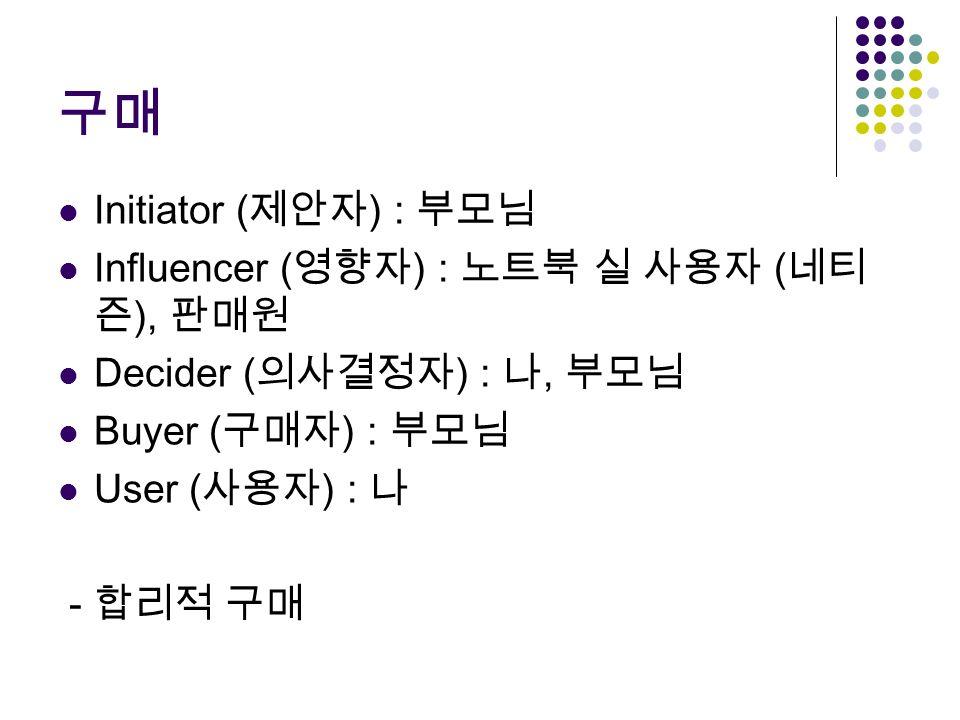 구매 Initiator ( 제안자 ) : 부모님 Influencer ( 영향자 ) : 노트북 실 사용자 ( 네티 즌 ), 판매원 Decider ( 의사결정자 ) : 나, 부모님 Buyer ( 구매자 ) : 부모님 User ( 사용자 ) : 나 - 합리적 구매