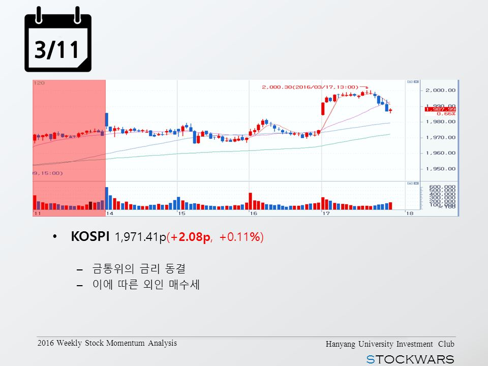 3/11 KOSPI 1,971.41p(+2.08p, +0.11%) – 금통위의 금리 동결 – 이에 따른 외인 매수세 2016 Weekly Stock Momentum Analysis Hanyang University Investment Club STOCKWARS