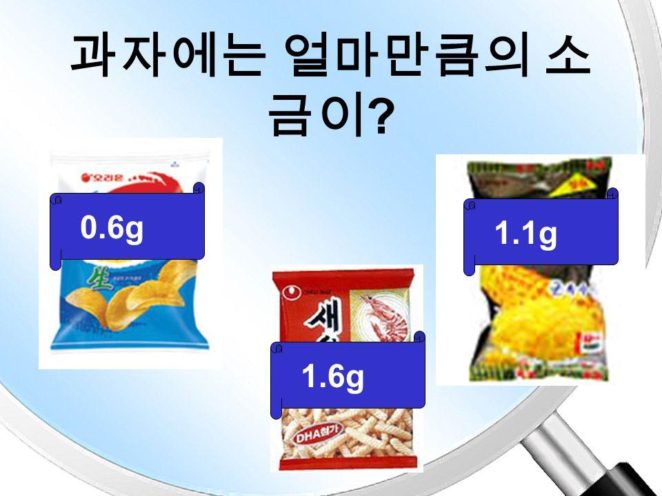 라면에는 소금이 얼마나 들어있을까요 5.3g 6g 컵 라면 1 개 라면 한 그릇