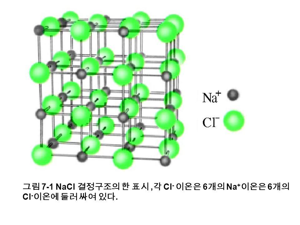 그림 7-1 NaCl 결정구조의 한 표시, 각 Cl - 이온은 6 개의 Na + 이온은 6 개의 Cl - 이온에 둘러 싸여 있다.