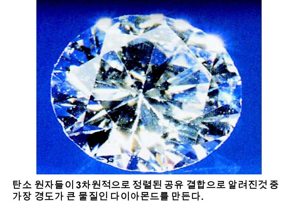 탄소 원자들이 3 차원적으로 정렬된 공유 결합으로 알려진것 중 가장 경도가 큰 물질인 다이아몬드를 만든다.