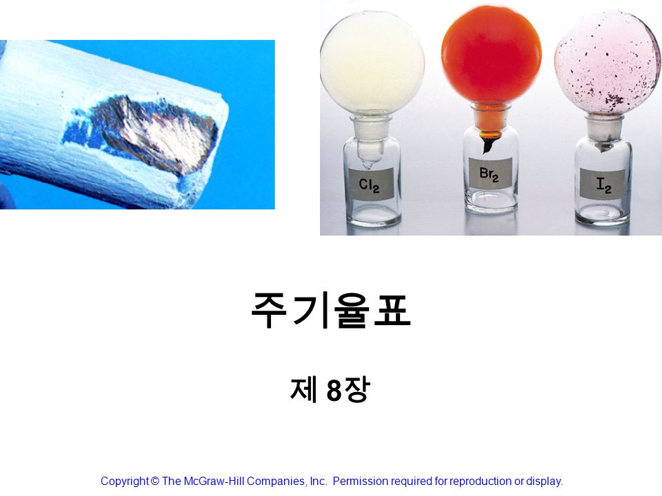 주기율표 제 8장제 8장 Copyright © The McGraw-Hill Companies, Inc.