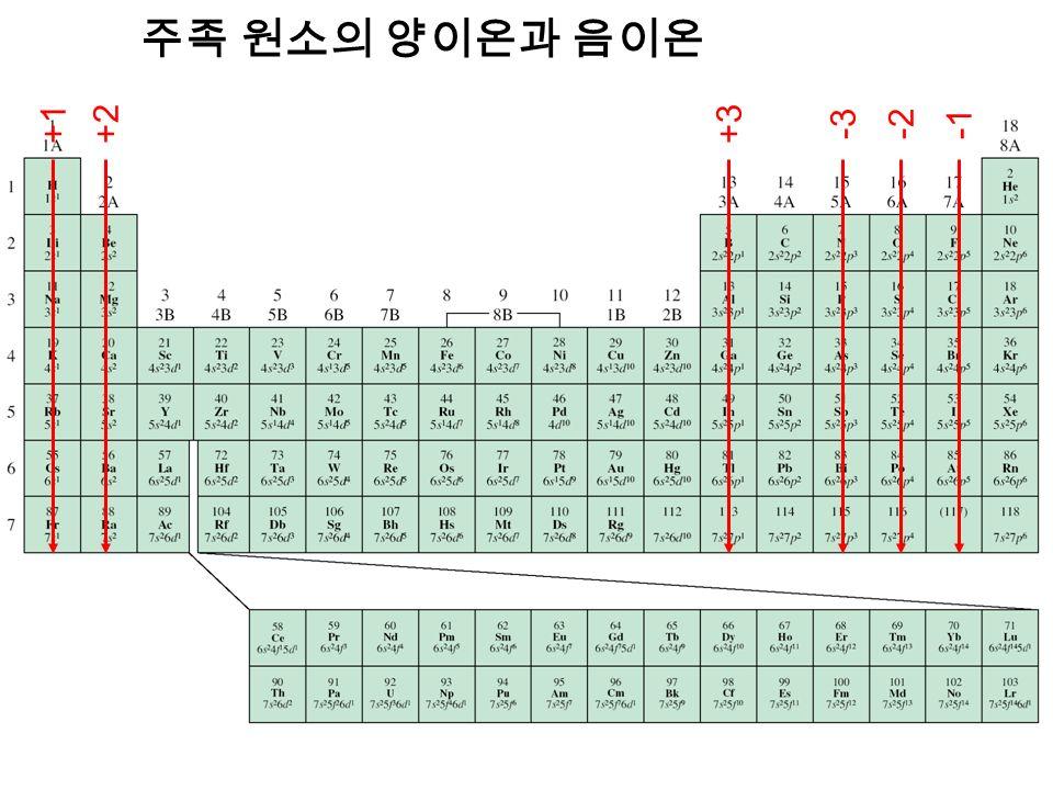 +1+2+3 -2-3 주족 원소의 양이온과 음이온
