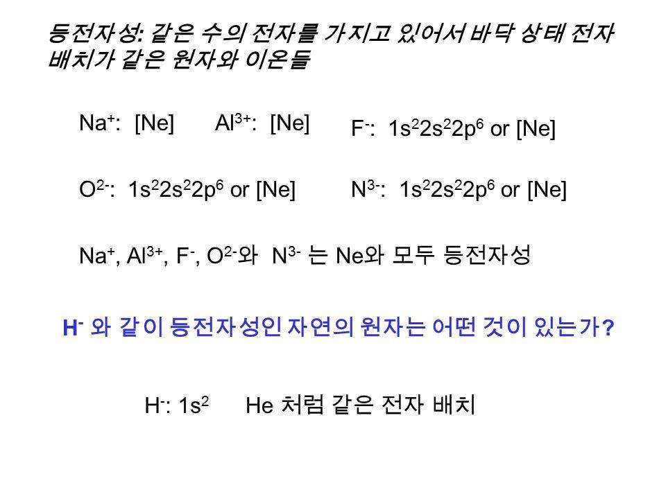 Na + : [Ne]Al 3+ : [Ne] F - : 1s 2 2s 2 2p 6 or [Ne] O 2- : 1s 2 2s 2 2p 6 or [Ne]N 3- : 1s 2 2s 2 2p 6 or [Ne] Na +, Al 3+, F -, O 2- 와 N 3- 는 Ne 와 모두 등전자성 H - 와 같이 등전자성인 자연의 원자는 어떤 것이 있는가 .
