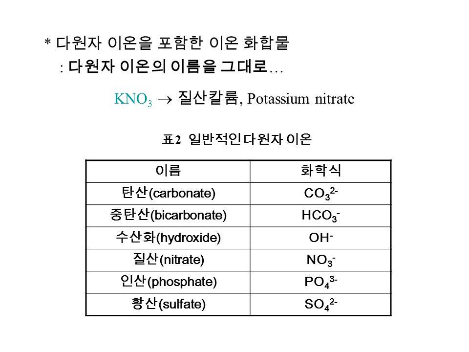 * 다원자 이온을 포함한 이온 화합물 : 다원자 이온의 이름을 그대로 … KNO 3  질산칼륨, Potassium nitrate 이름화학식 탄산 (carbonate) CO 3 2- 중탄산 (bicarbonate) HCO 3 - 수산화 (hydroxide) OH - 질산 (nitrate) NO 3 - 인산 (phosphate) PO 4 3- 황산 (sulfate) SO 4 2- 표 2 일반적인 다원자 이온