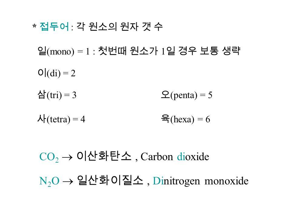 * 접두어 : 각 원소의 원자 갯 수 일 (mono) = 1 : 첫번때 원소가 1 일 경우 보통 생략 이 (di) = 2 삼 (tri) = 3 사 (tetra) = 4 오 (penta) = 5 육 (hexa) = 6 CO 2  이산화탄소, Carbon dioxide N 2 O  일산화이질소, Dinitrogen monoxide
