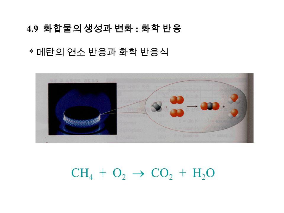 4.9 화합물의 생성과 변화 : 화학 반응 * 메탄의 연소 반응과 화학 반응식 CH 4 + O 2  CO 2 + H 2 O