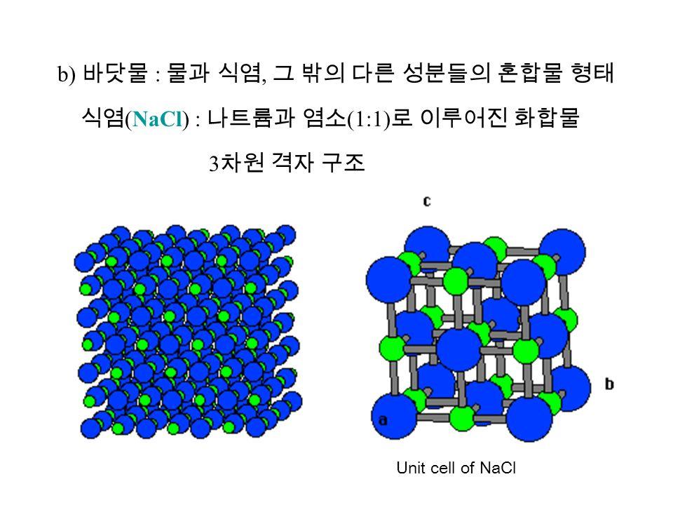 b) 바닷물 : 물과 식염, 그 밖의 다른 성분들의 혼합물 형태 식염 (NaCl) : 나트륨과 염소 (1:1) 로 이루어진 화합물 3 차원 격자 구조 Unit cell of NaCl
