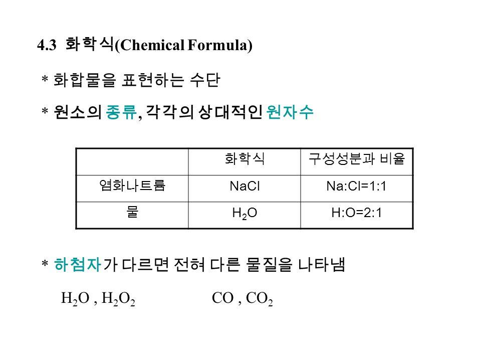 4.3 화학식 (Chemical Formula) * 화합물을 표현하는 수단 * 원소의 종류, 각각의 상대적인 원자수 화학식구성성분과 비율 염화나트륨 NaClNa:Cl=1:1 물 H2OH2OH:O=2:1 * 하첨자가 다르면 전혀 다른 물질을 나타냄 H 2 O, H 2 O 2 CO, CO 2