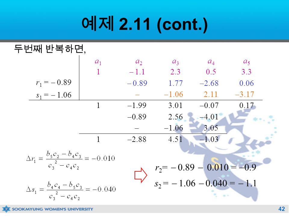 42 예제 2.11 (cont.) r 1 =  0.89 s 1 =  1.06 a1a1 a 2 a 3 a 4 a 5 1  1.1 2.3 0.5 3.3  0.89 1.77  2.68 0.06  1.06 2.11  3.17 1  1.99 3.01  0.07 0.17  0.89 2.56  4.01  1.06 3.05 1  2.88 4.51  1.03 두번째 반복하면, r 2 =  0.89  0.010 =  0.9 s 2 =  1.06  0.040 =  1.1