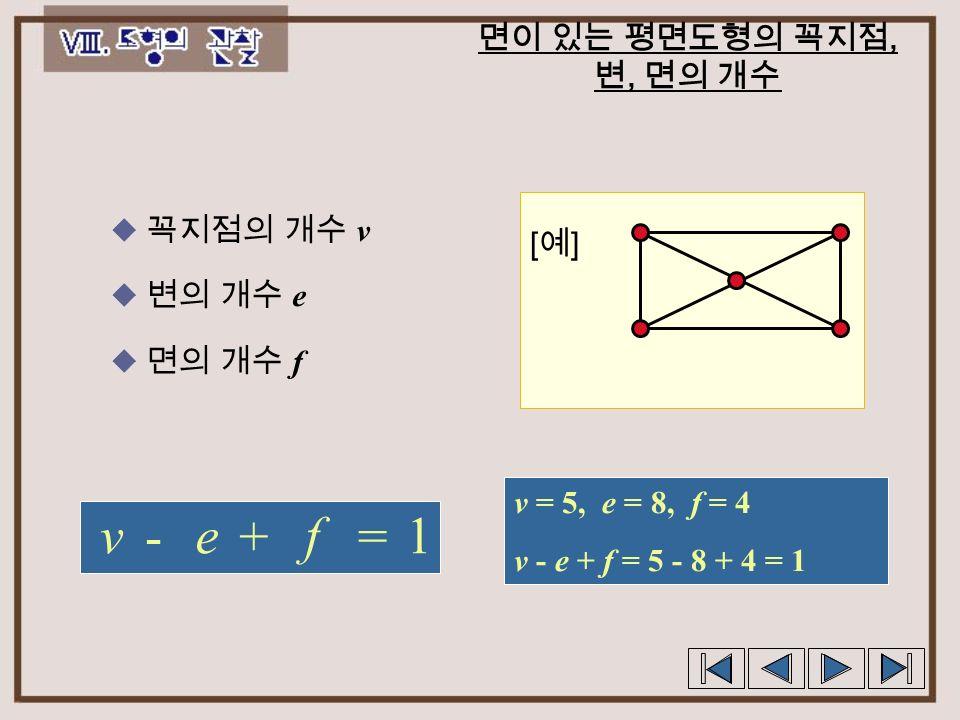 수형도의 꼭지점과 변의 개수  수형도  수형도 : 모든 점이 선으로 연결되어 있고 면이 없는 도형  수형도의 꼭지점, 변의 개수 : 꼭지점의 개수를 v, 변의 개수를 e 라하면 [예][예] 1  ev v = 9, e = 8