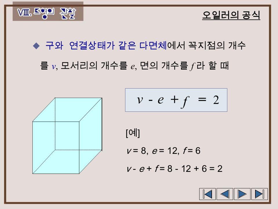 면이 있는 평면도형의 꼭지점, 변, 면의 개수  꼭지점의 개수 v  변의 개수 e  면의 개수 f [예][예] v = 5, e = 8, f = 4 v - e + f = 5 - 8 + 4 = 1 1 =+- fev
