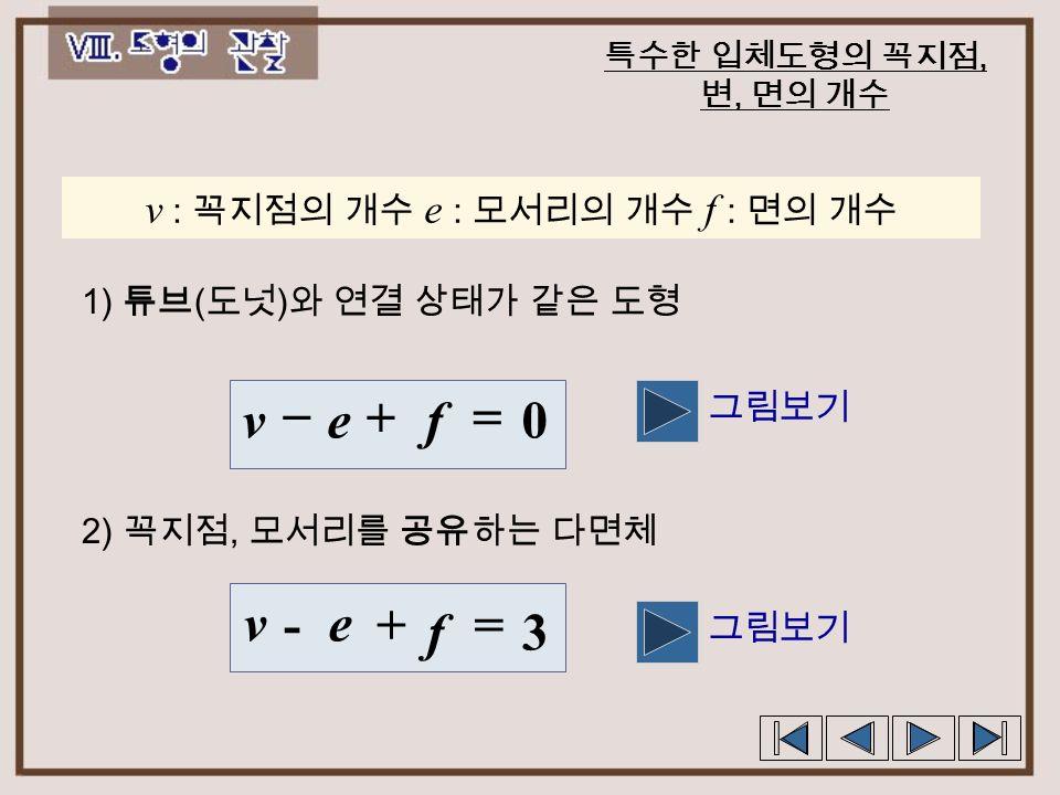 오일러의 공식  구와 연결상태가 같은 다면체에서 꼭지점의 개수 를 v, 모서리의 개수를 e, 면의 개수를 f 라 할 때 2 =+ - f ev [ 예 ] v = 8, e = 12, f = 6 v - e + f = 8 - 12 + 6 = 2