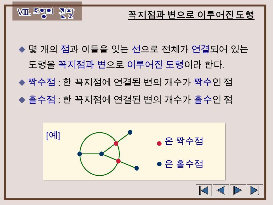 꼭지점과 변으로 이루어진 도형 꼭지점과 변으로 이루어진 도형 한 붓그리기 수형도의 꼭지점과 변의 개수 면이 있는 평면도형의 꼭지점, 변, 면의 개수 오일러의 공식 특수한 입체도형의 꼭지점, 변, 면의 개수