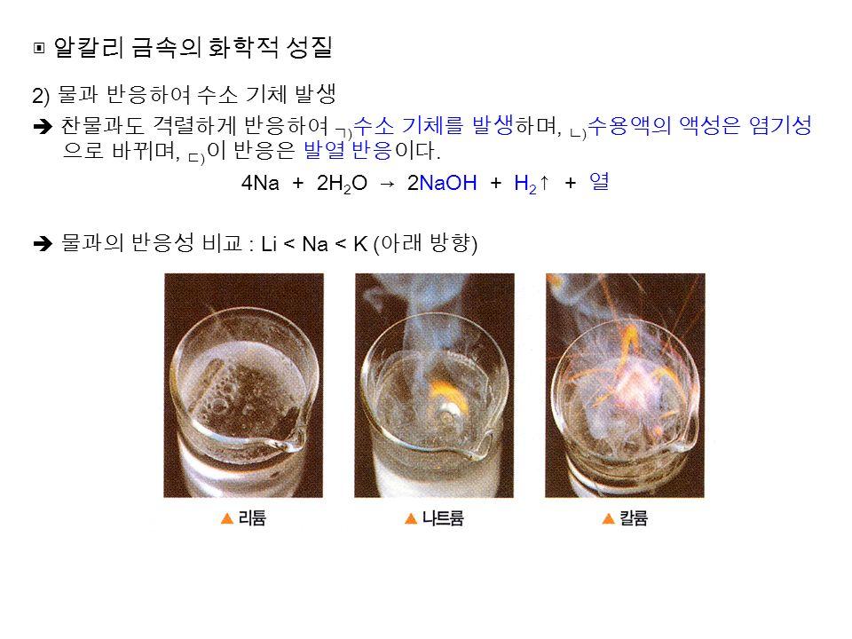 ▣ 알칼리 금속의 화학적 성질 2) 물과 반응하여 수소 기체 발생  찬물과도 격렬하게 반응하여 ㄱ ) 수소 기체를 발생하며, ㄴ ) 수용액의 액성은 염기성 으로 바뀌며, ㄷ ) 이 반응은 발열 반응이다.