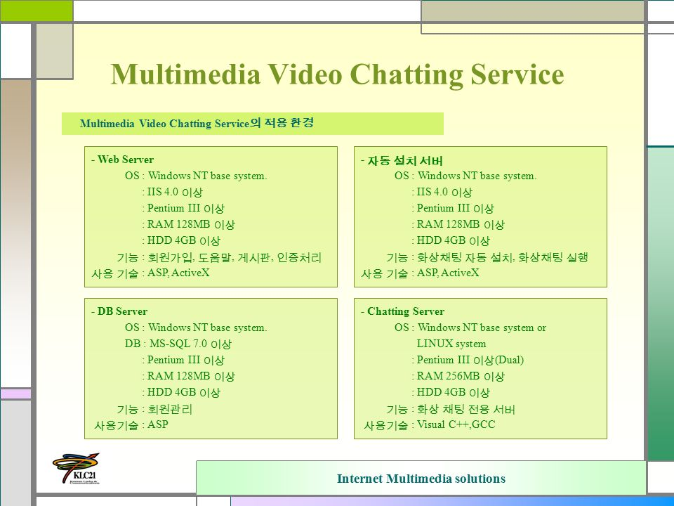 Internet Multimedia solutions Multimedia Video Chatting Service Multimedia Video Chatting Service 의 적용 환경 - Web Server OS : Windows NT base system.
