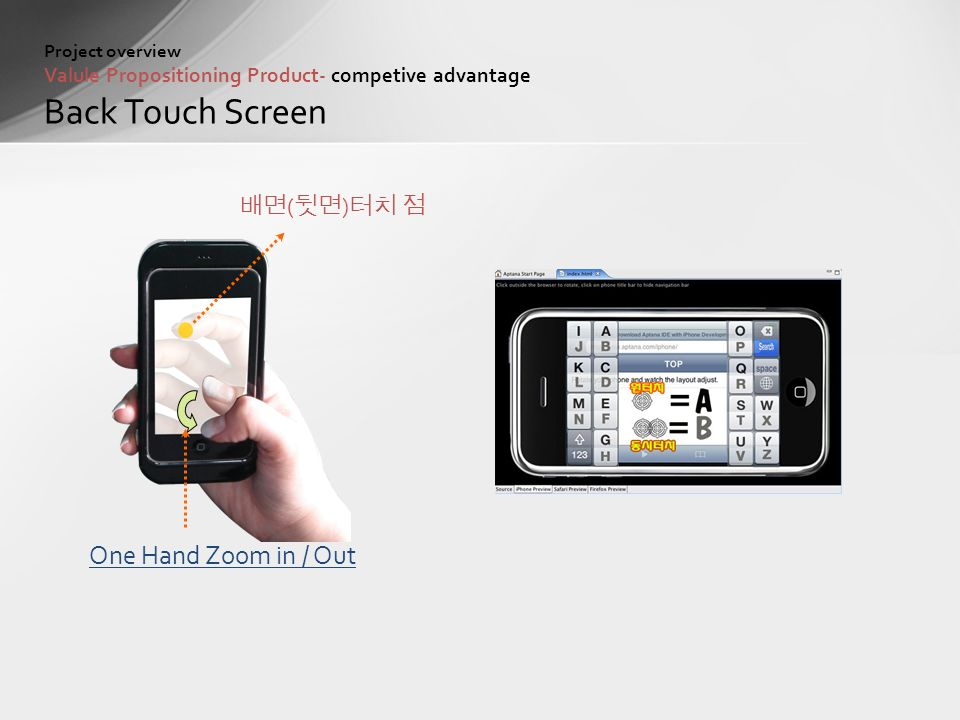 Project overview Valule Propositioning Product- competive advantage Back Touch Screen 배면 ( 뒷면 ) 터치 점 One Hand Zoom in / Out