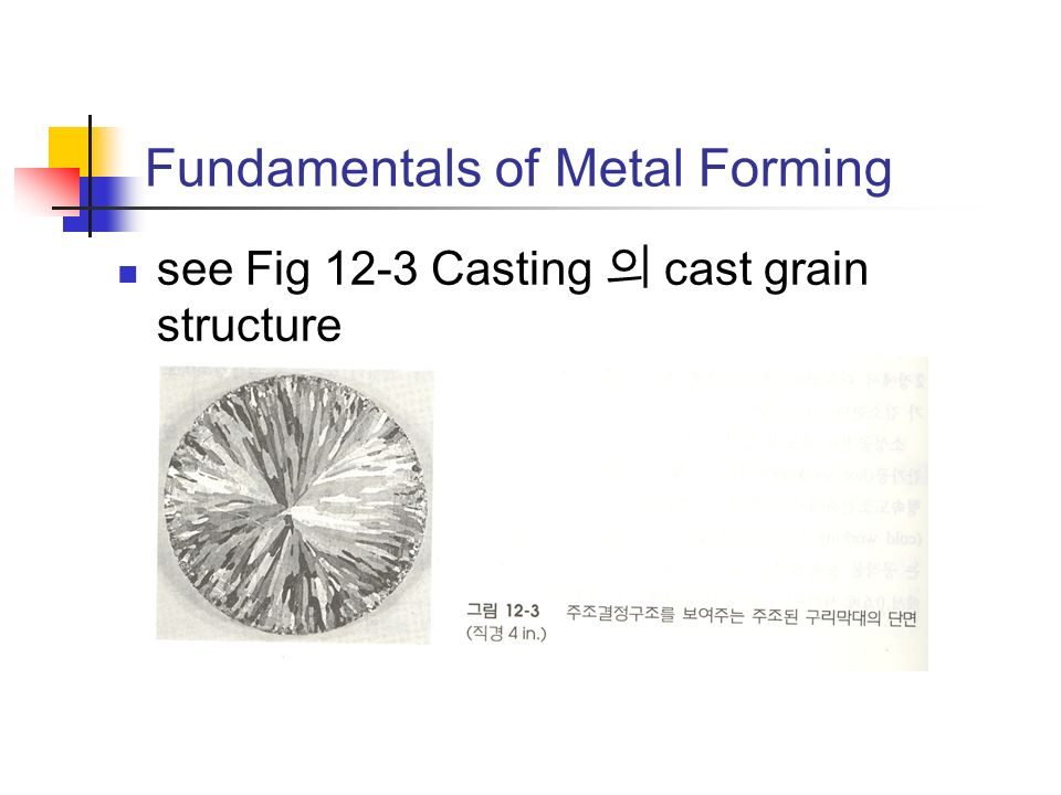 see Fig 12-3 Casting 의 cast grain structure