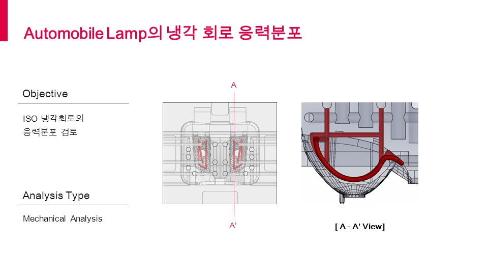 Objective Analysis Type ISO 냉각회로의 응력분포 검토 Mechanical Analysis A A' [ A - A' View ] Automobile Lamp 의 냉각 회로 응력분포