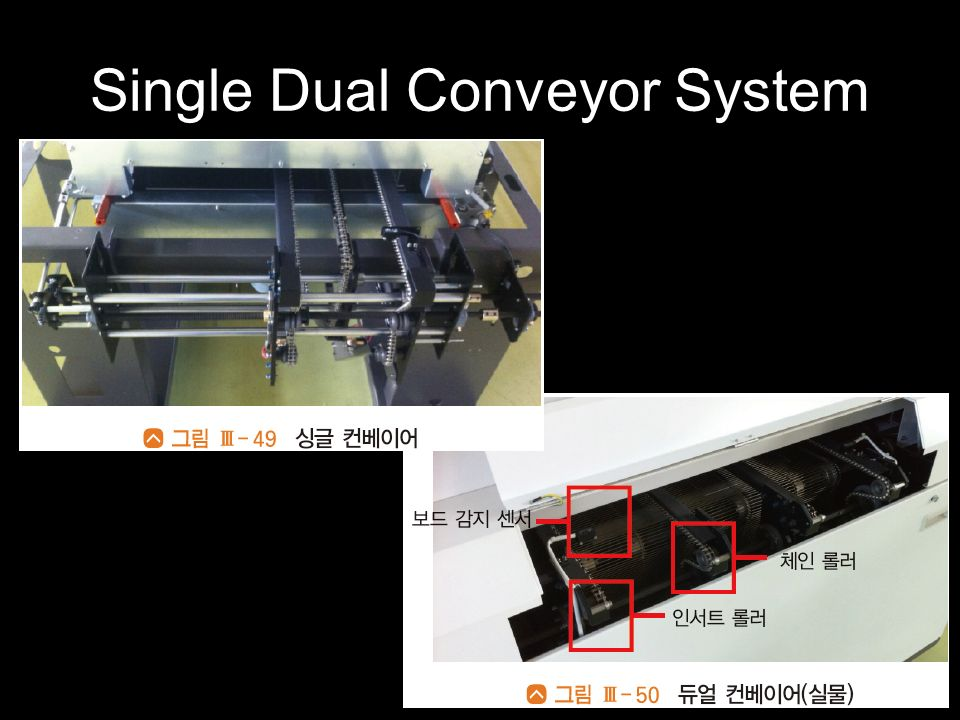Single Dual Conveyor System