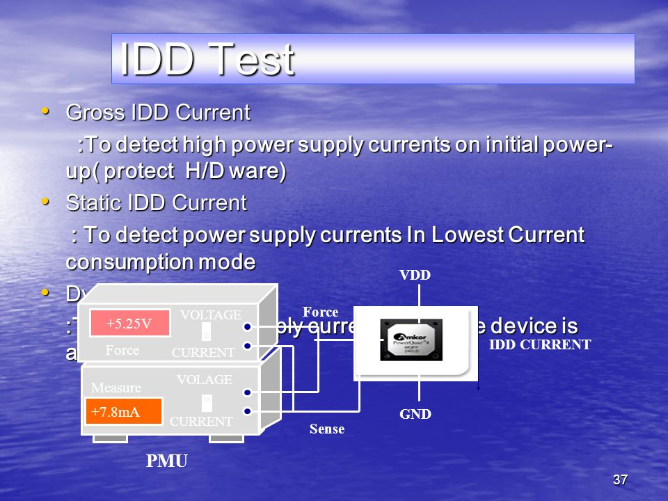 37 IDD Test Gross IDD Current Gross IDD Current :To detect high power supply currents on initial power- up( protect H/D ware) :To detect high power supply currents on initial power- up( protect H/D ware) Static IDD Current Static IDD Current : To detect power supply currents In Lowest Current consumption mode : To detect power supply currents In Lowest Current consumption mode Dynamic IDD Current Dynamic IDD Current :To detect power supply currents when the device is active :To detect power supply currents when the device is active VDD GND IDD CURRENT +5.25V +7.8mA Force Measure CURRENT VOLTAGE VOLAGE CURRENT Force Sense PMU