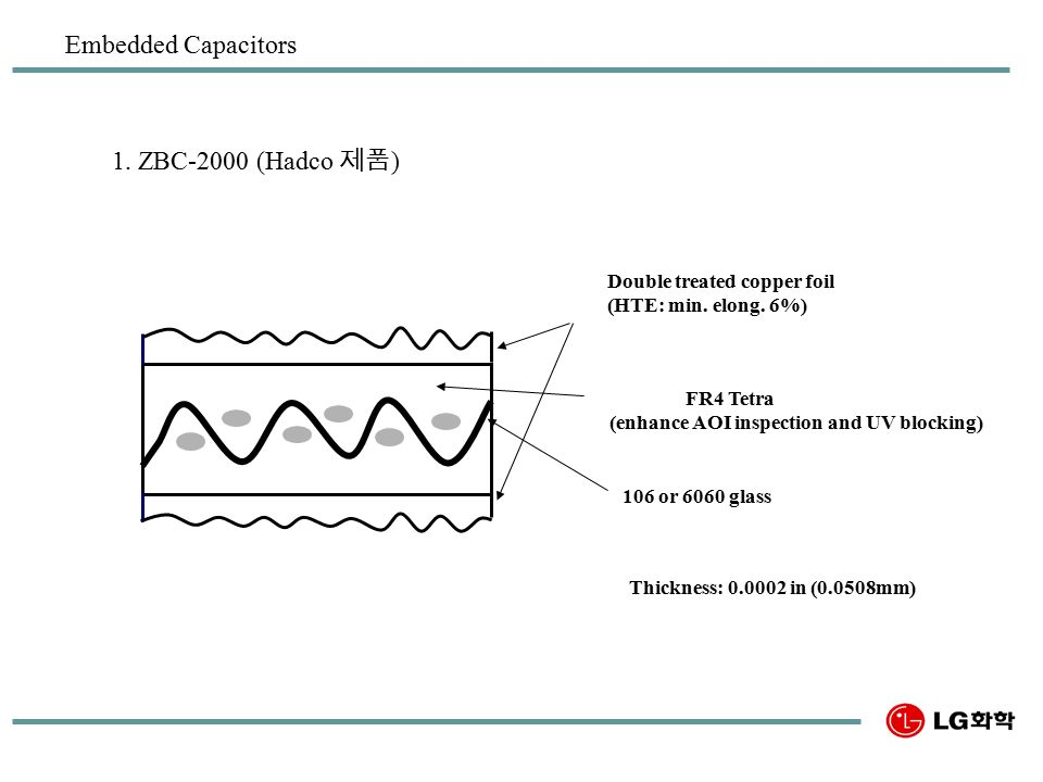 정보전자소재연구소 Embedded Capacitors 1. ZBC-2000 (Hadco 제품 ) Double treated copper foil (HTE: min.