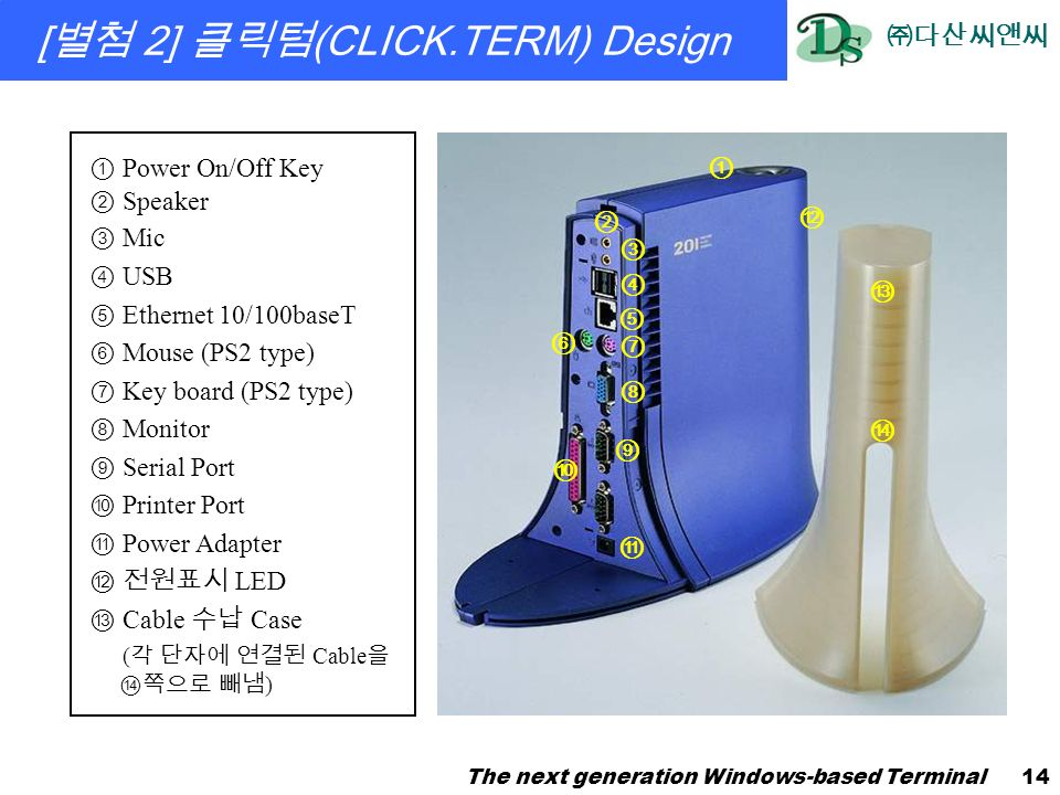 ㈜다산씨앤씨 The next generation Windows-based Terminal14 [ 별첨 2] 클릭텀 (CLICK.TERM) Design ① Power On/Off Key ② Speaker ③ Mic ④ USB ⑤ Ethernet 10/100baseT ⑥ Mouse (PS2 type) ⑦ Key board (PS2 type) ⑧ Monitor ⑨ Serial Port ⑩ Printer Port ⑪ Power Adapter ⑫ 전원표시 LED ⑬ Cable 수납 Case ( 각 단자에 연결된 Cable 을 ⑭쪽으로 빼냄 ) ① ② ③ ④ ⑤ ⑥ ⑦ ⑧ ⑨ ⑩ ⑪ ⑫ ⑭ ⑬
