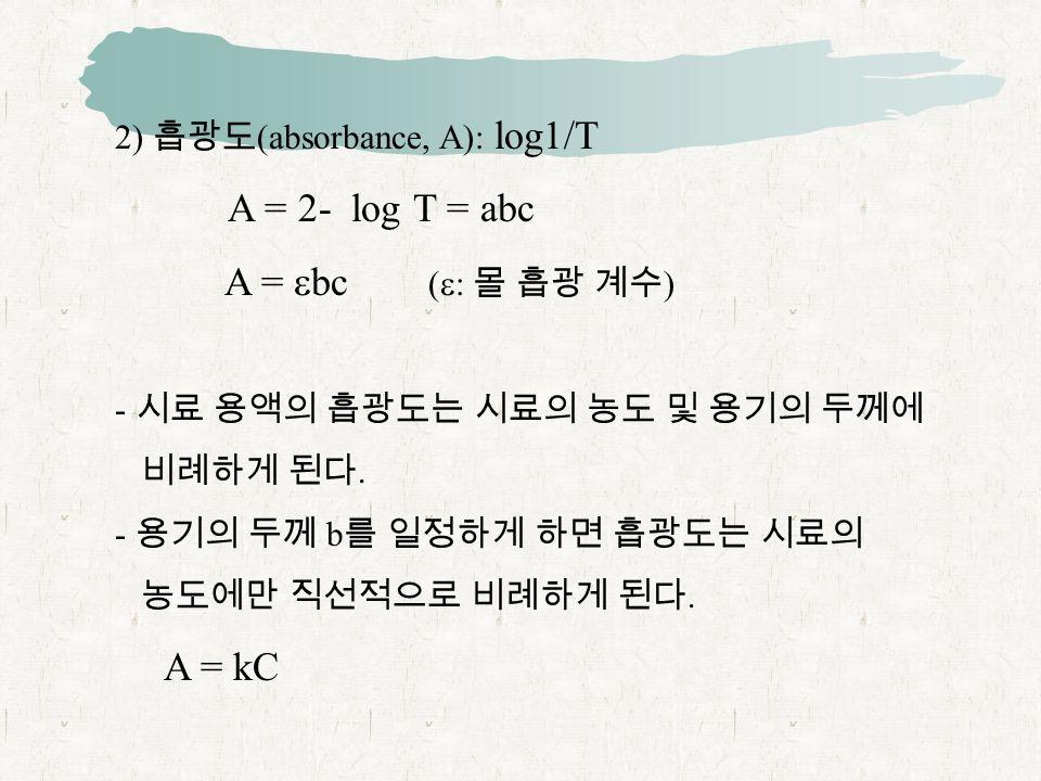 2) 흡광도 (absorbance, A): log1/T A = 2- log T = abc A =  bc (  : 몰 흡광 계수 ) - 시료 용액의 흡광도는 시료의 농도 및 용기의 두께에 비례하게 된다.