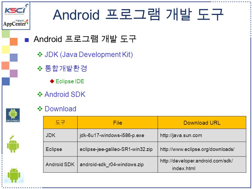 Android 프로그램 개발 도구 ■Android 프로그램 개발 도구  JDK (Java Development Kit)  통합개발환경  Eclipse IDE  Android SDK  Download 도구 FileDownload URL JDKjdk-6u17-windows-i586-p.exehttp://java.sun.com Eclipseeclipse-jee-galileo-SR1-win32.ziphttp://  Android SDKandroid-sdk_r04-windows.zip   index.html