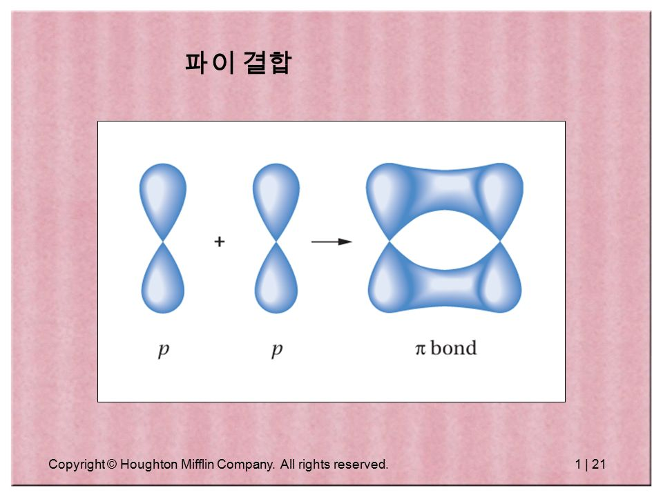 Copyright © Houghton Mifflin Company. All rights reserved.1 | 21 파이 결합