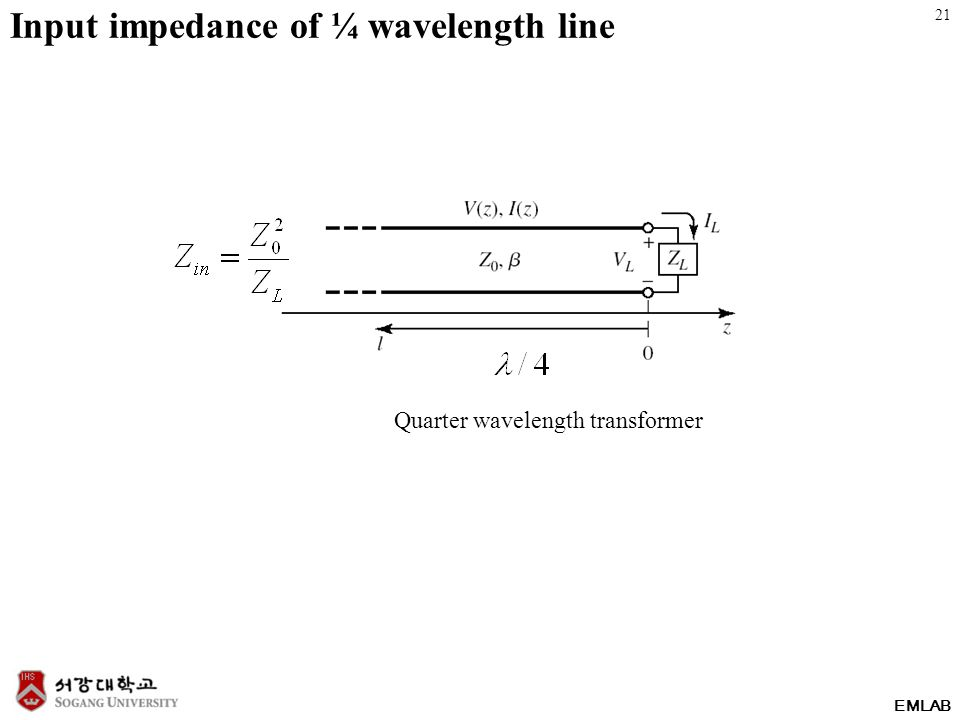 EMLAB Input impedance of ¼ wavelength line Quarter wavelength transformer 21